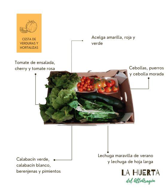 cesta-familiar-ecologica